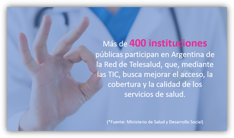 Telerad-teleducación-teleragiología